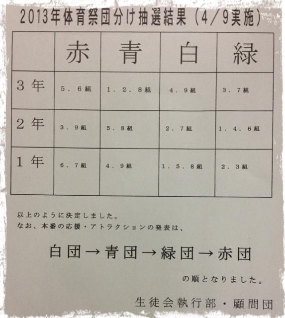 20130410 団決定.png