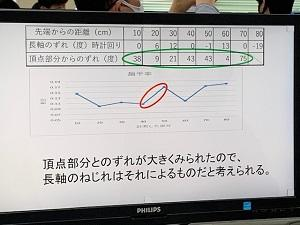 0212科学探究基礎発表会 (4).jpg
