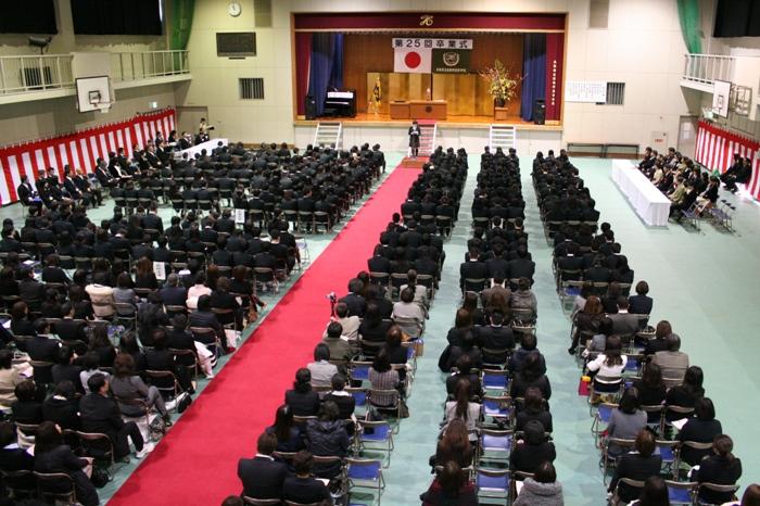 日根野高等学校画像